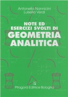 Vitalitart.it Note ed esercizi svolti di geometria analitica Image
