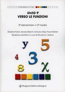 Equilibrifestival.it Unità 9. Verso le funzioni Image