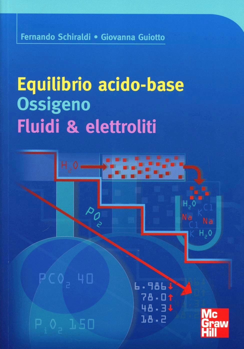 Equilibrio acido base. Ossigeno. Fluidi & elettroliti