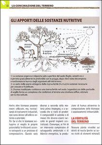 Foto Cover di Compostaggio e concimazione organica. Guida completa alla fertilizzazione del terreno con sistemi naturali, Libro di Renata Rogo, edito da De Vecchi 2