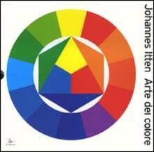 Vastese1902.it Arte del colore. Esperienza soggettiva e conoscenza oggettiva come vie per l'arte Image