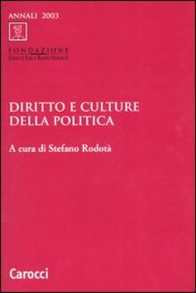 Voluntariadobaleares2014.es Diritto e culture della politica Image