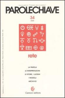 Ristorantezintonio.it Parolechiave (2005). Vol. 34: Rete. Image