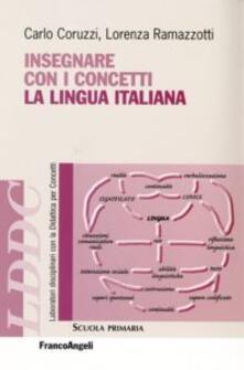 Daddyswing.es Insegnare con i concetti la lingua italiana Image