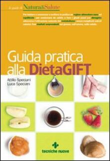 Warholgenova.it Guida pratica alla DietaGift e all'alimentazione di segnale (non esistono scoiattoli obesi) Image