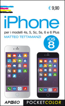 Radiospeed.it IPhone. Per i modelli 4s, 5, 5s, 6 e 6 plus Image