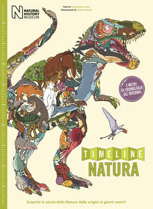 Amatigota.it Timeline natura. Con gadget Image
