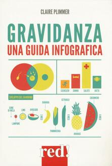 Amatigota.it Gravidanza. Una guida infografica Image