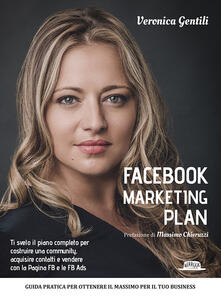Warholgenova.it Facebook marketing plan Image