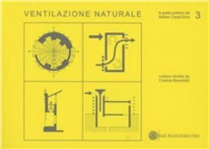 Ventilazione naturale