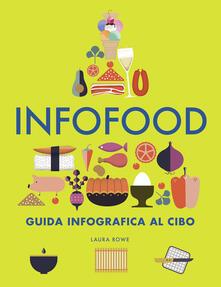 Letterarioprimopiano.it Infofood. Guida infografica al cibo Image