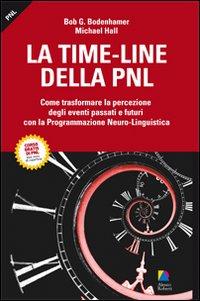 La time-line della PNL. Com...