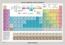 Steamcon.it Tavola periodica degli elementi. Carta murale scientifica Image