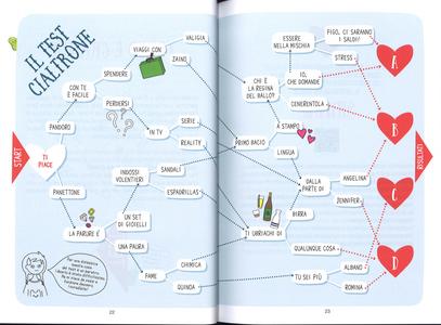 Libro I love Tokyo La Pina , Federico Giunta 1