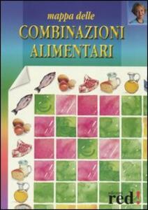 Mappa delle combinazioni alimentari