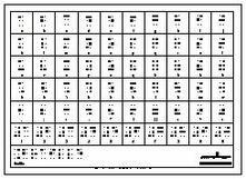 La scrittura Braille. Con testi in Braille e disegni in rilievo. Poster.pdf