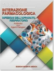 Tabella interazione farmacologica. Infezioni dell'apparato respiratorio - copertina
