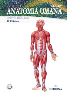 Winniearcher.com Anatomia umana Image