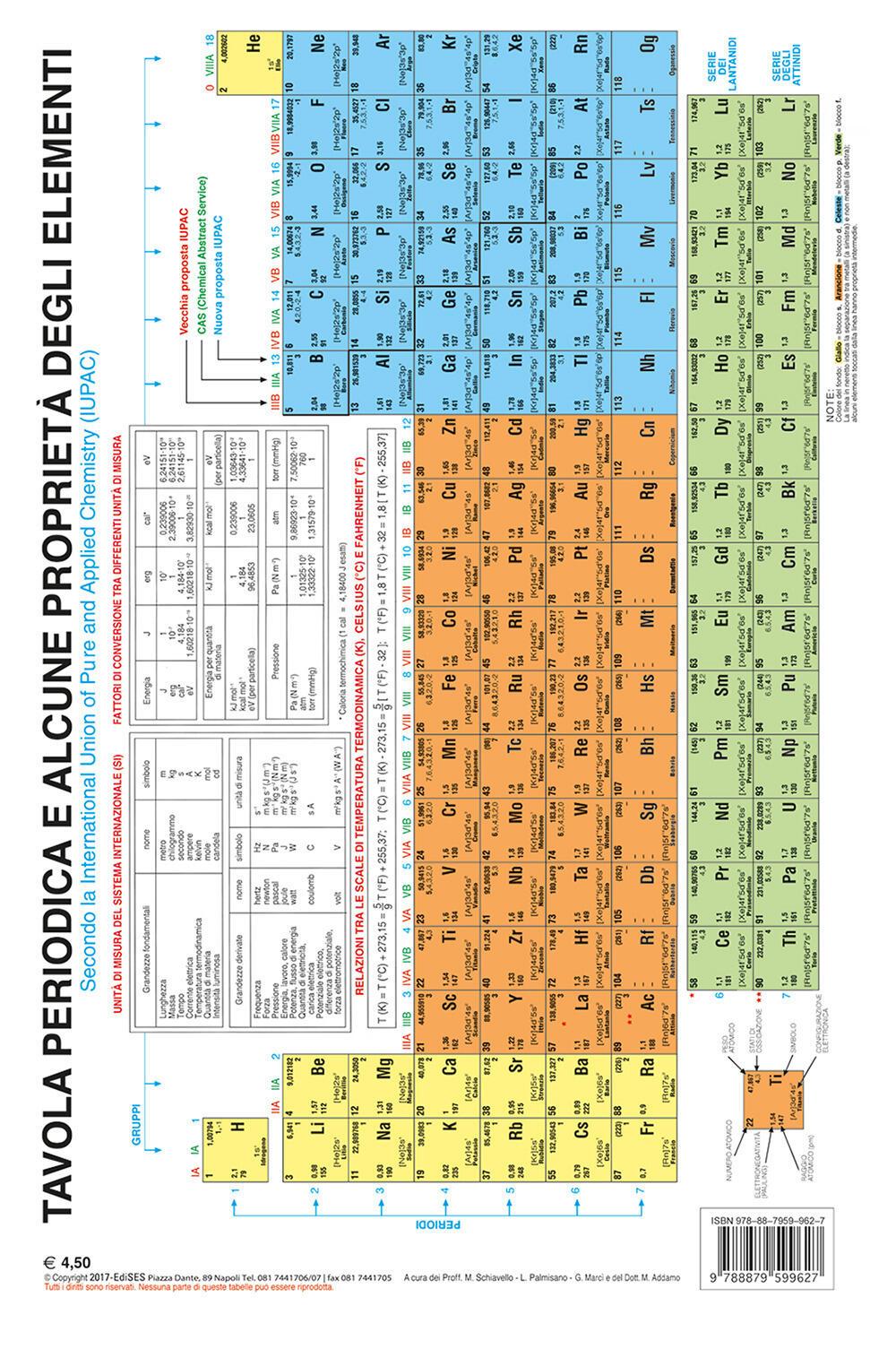 Tavola periodica e alcune propriet degli elementi - Tavola periodica in inglese ...