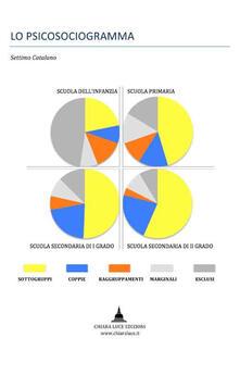 Lo psicosociogramma - Settimo Catalano - copertina
