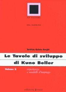 Lpgcsostenible.es Le tavole di sviluppo di Kuno Beller. Vol. 2 Image