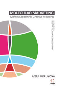Molecular marketing. Market leadership creative modeling