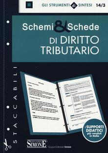 Radiospeed.it Schemi & schede di diritto tributario Image