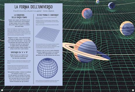 Albert Einstein. La teoria della relatività - Carl Wilkinson - 4