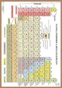 Tavola periodica degli elementi poster digitale mannarino franco ebook pdf con drm ibs - Poster tavola periodica degli elementi ...