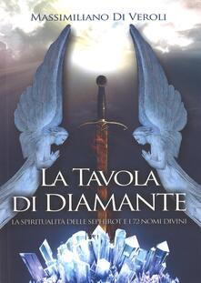 Squillogame.it La tavola di diamante. La spiritualità delle Sephirot e i 72 nomi divini Image